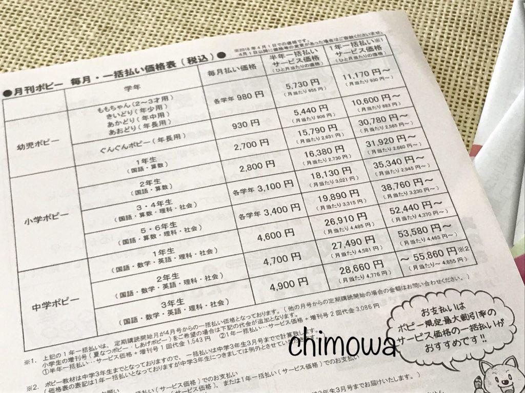 さんけん社の月刊ポピーのシステム会費表の写真